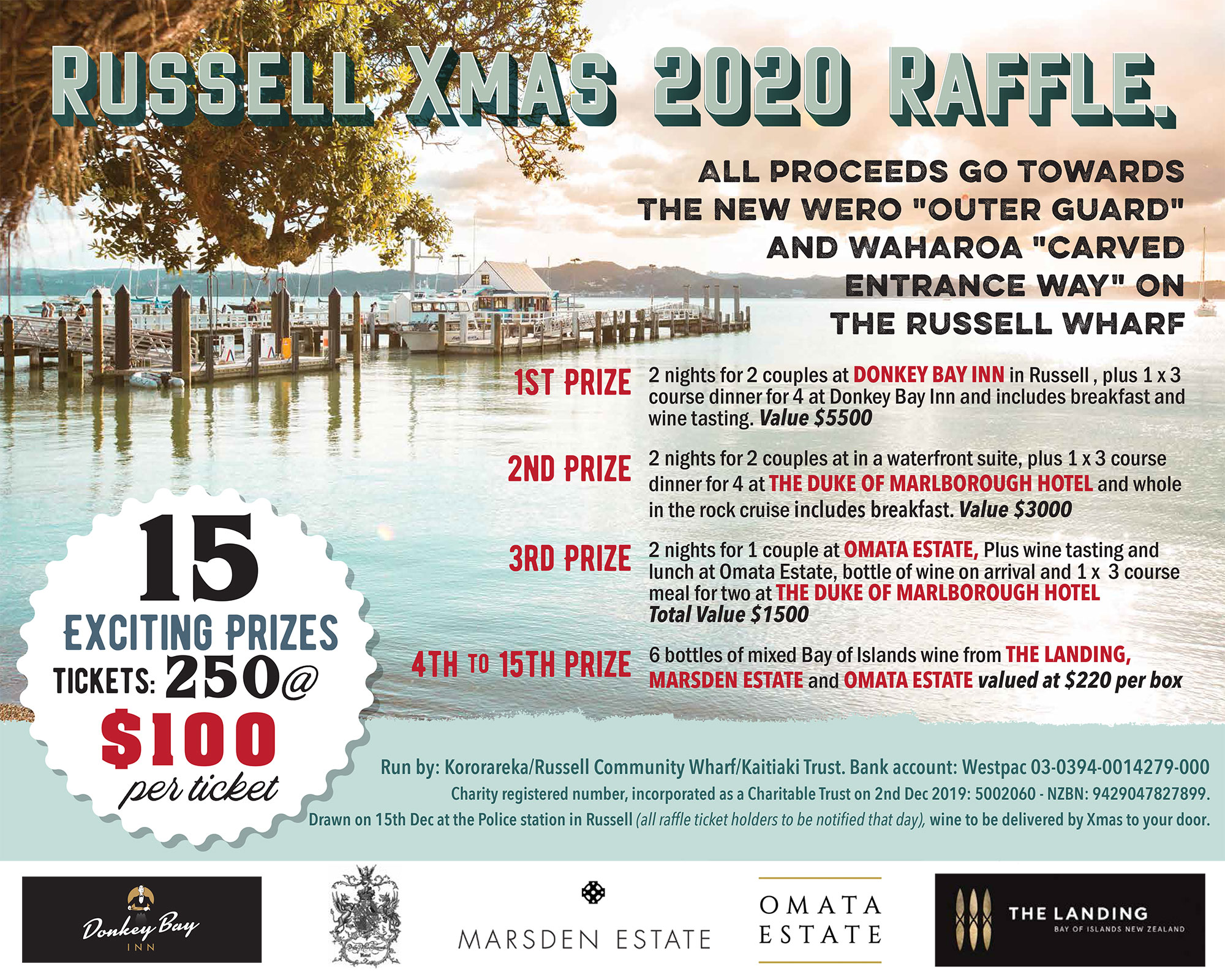 Russell Christmas Raffle